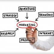 marketing agency cape cod ma