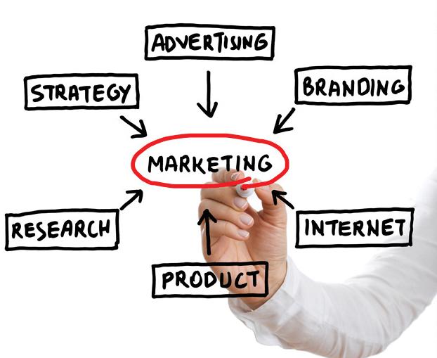 Marketing Agency Providence RI
