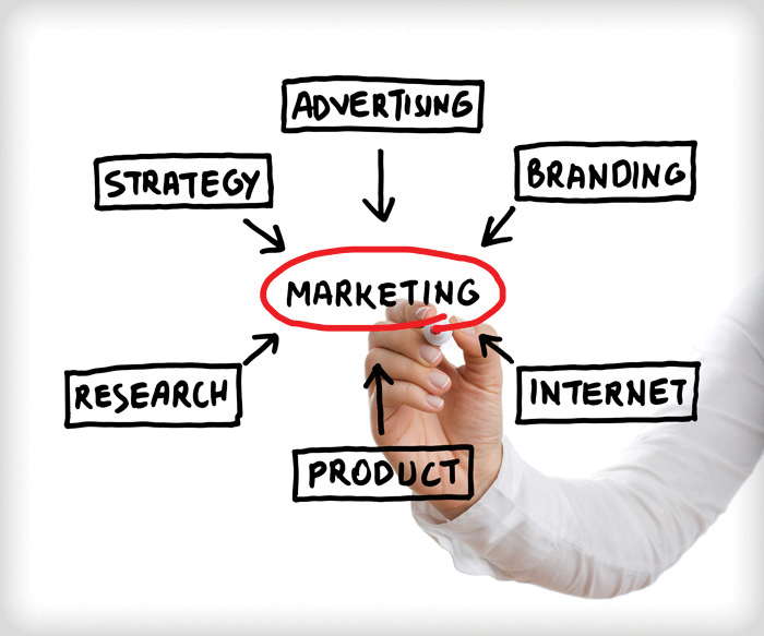 Invention Marketing Services
