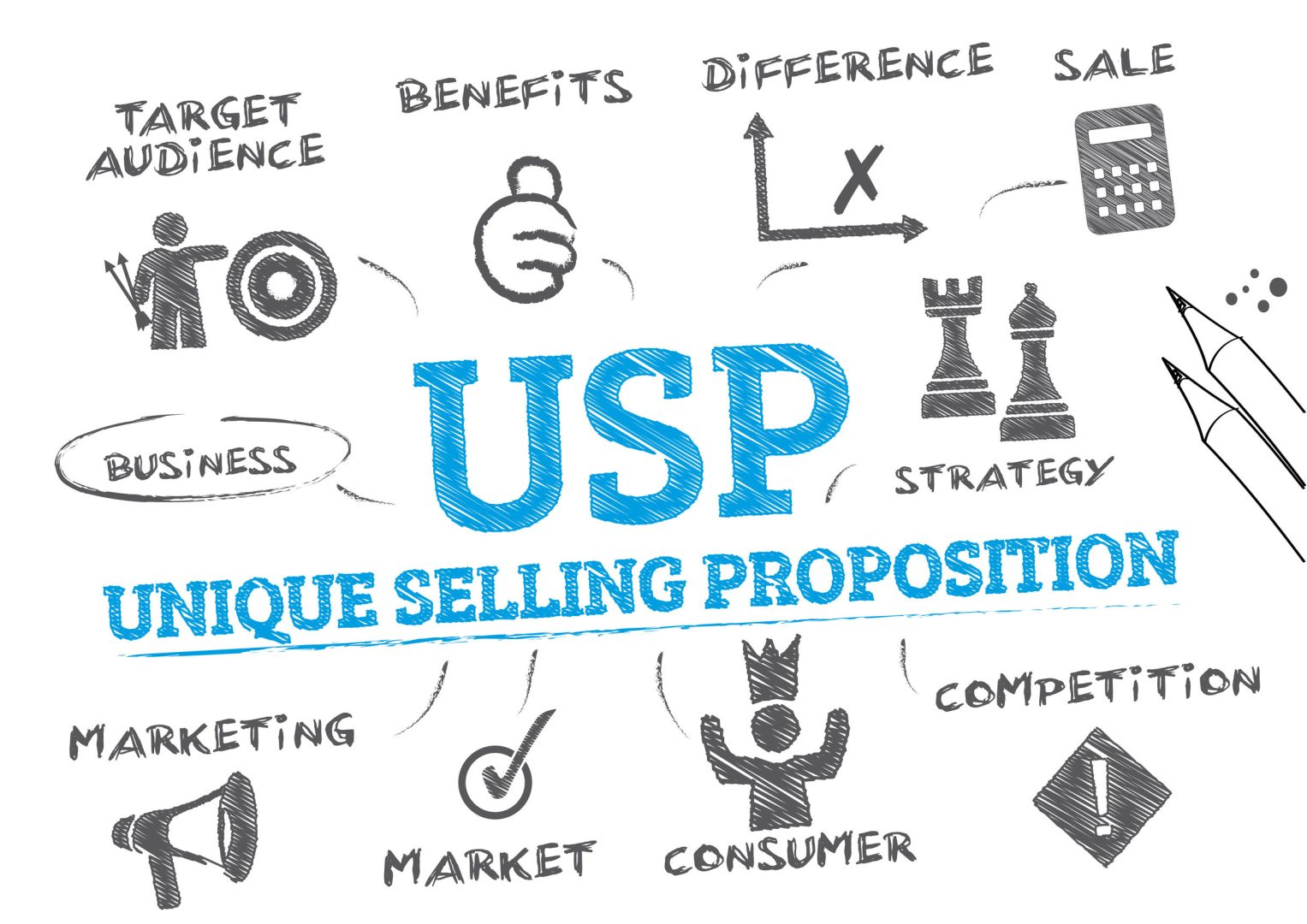 How to Create and Effective USP